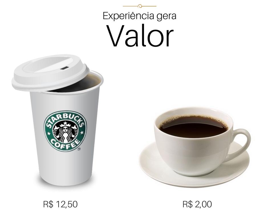 Valor (1)